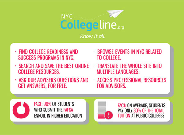 Marketing Collateral Design by pondSoup for NYC Collegeline